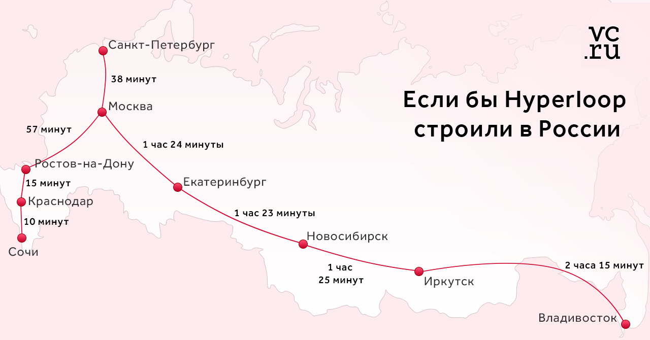 Hyperloop в России